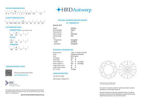 SembolGold - 5.00 ct. H Color VS2 HRD Sertifikalı Pırlanta Tektaş (1)